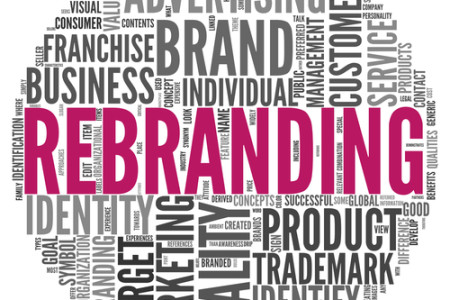 How to Successfully Rebrand Your Company