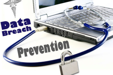 Minimize Fraud Risk with Data Breach Prevention